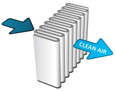 high efficiency media air cleaner